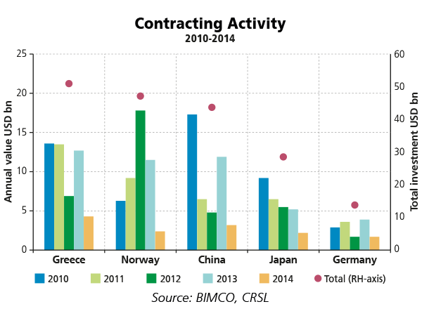 Contracting_Activity