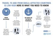 IMO Ebola Infographic: What You Need to Know On Board Ships and In Ports