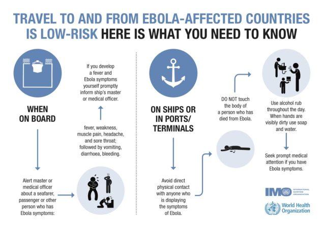 IMO Ebola Infographic