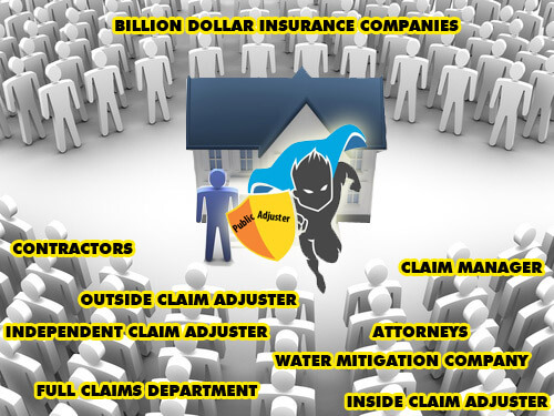 How insurance claims work Tips from Gold Coast Public Adjusters