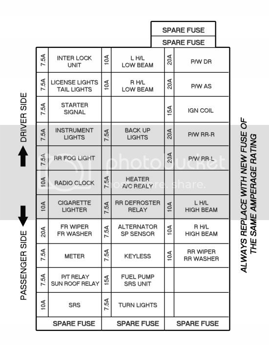 98 Honda Accord Fuse Diagram - Wwwcaseistore \u2022
