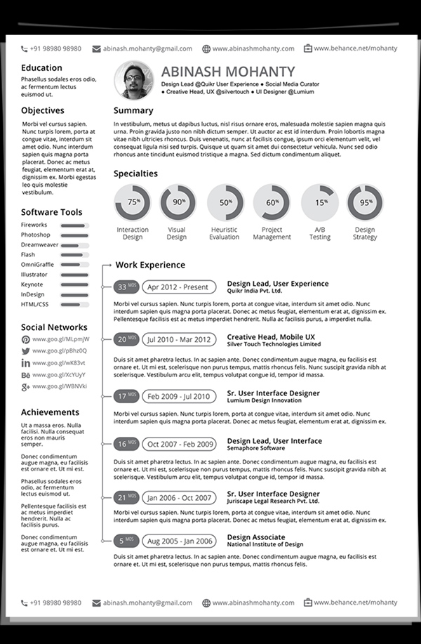 resume cv template - Vatozatozdevelopment - Resume/cv Template