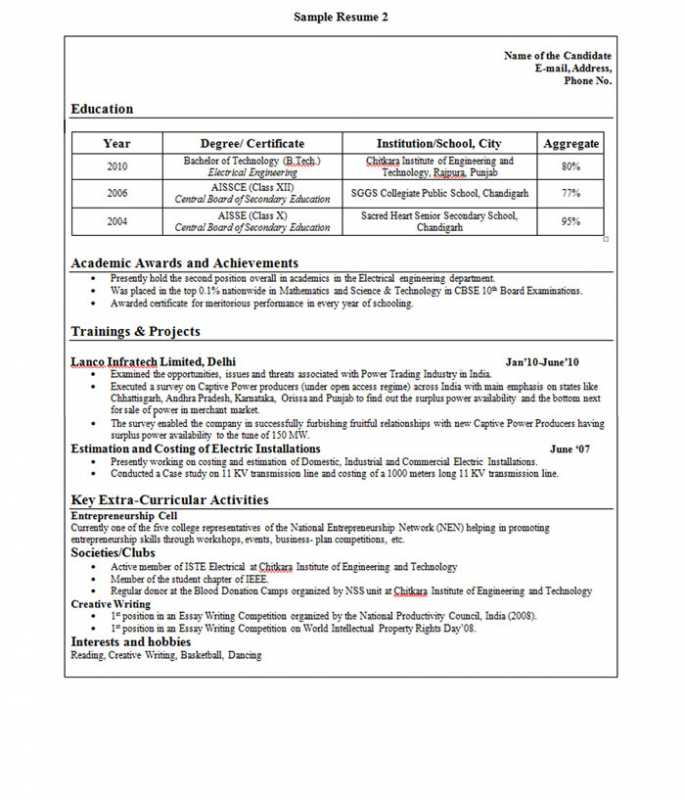 Sample Resume Format Extempore topics for Campus Placement Interview - resume for interview sample