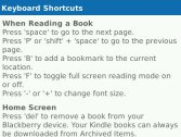 Gear Diary Review:  Kindle for BlackBerry photo