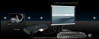 Gear Diary Review:  HP USB 2.0 Docking Station photo