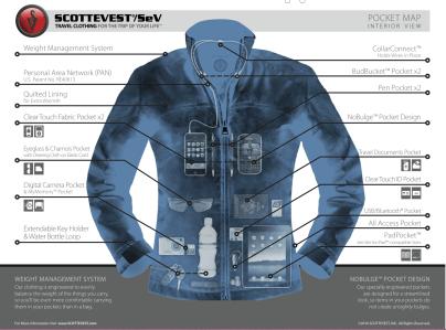 scottevest-go2-pocketmap