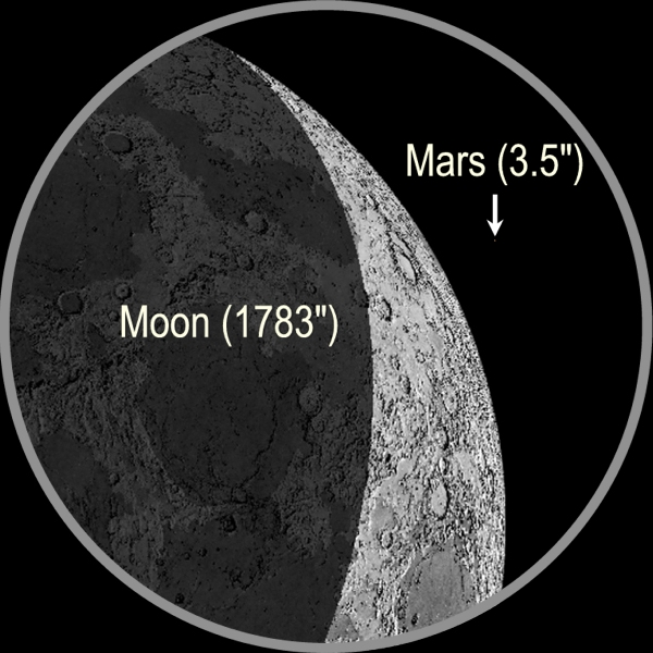 Moon-Mars comp