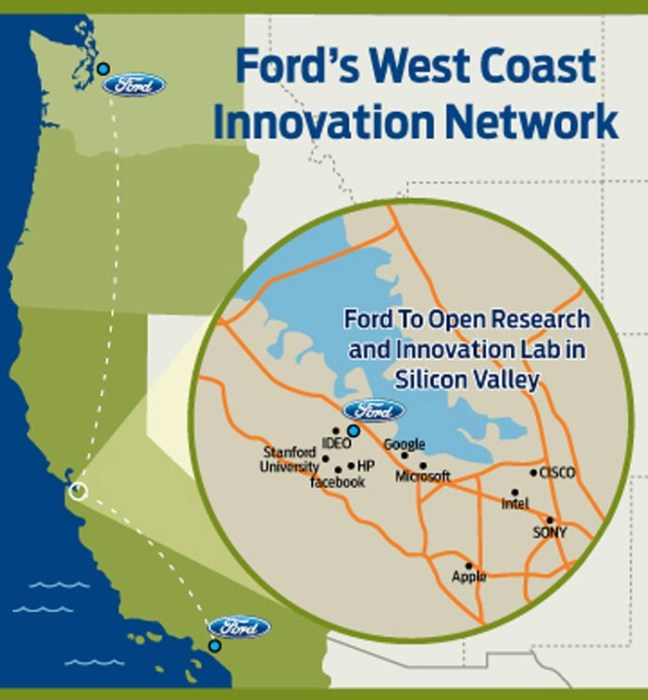 Ford's West Coast Innovation Network