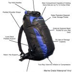 Backpackdiagram 2