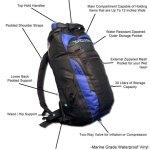 Backpackdiagram 2