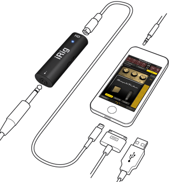 irig_hd_connections_outline_335b