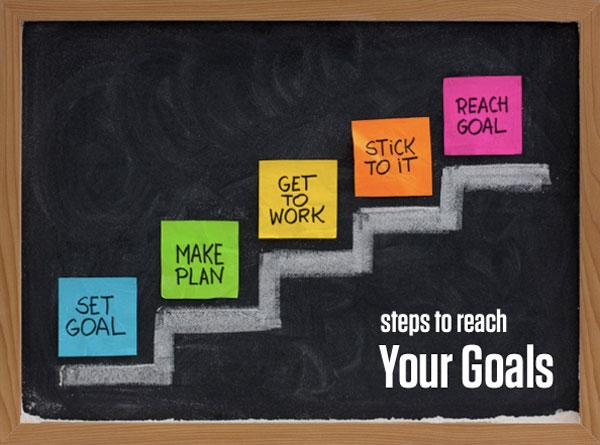 Importance of Setting Goals