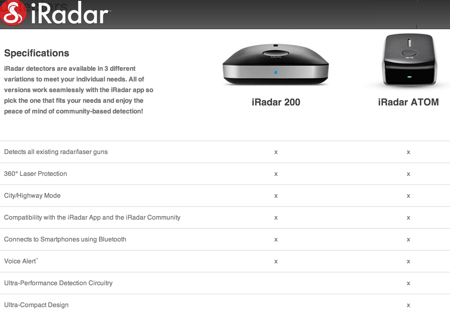 Cobra iRadar ATOM Radar Detector