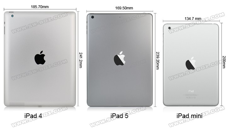 iPad 5 Rumored Changes