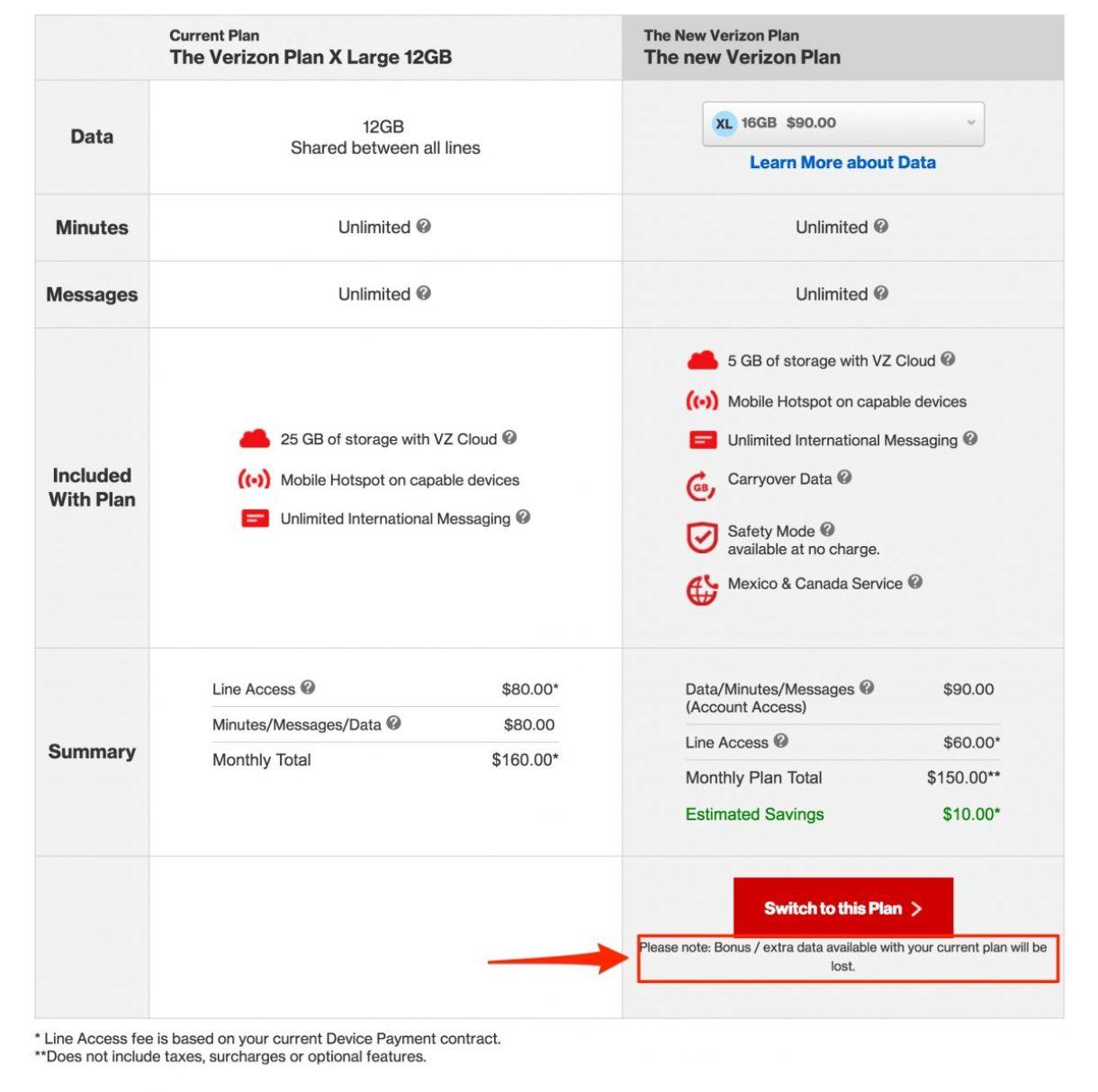 New Verizon Plans Now Live Should You Switch Or Wait