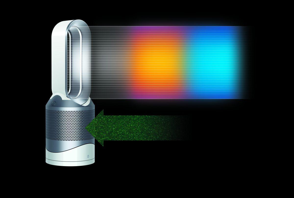 Dyson Pure Hot Cool Link Intelligent Purification Heat