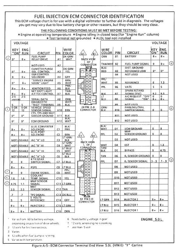 Index of /gearhead-efi/wiring