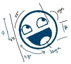 Como crear emoticonos