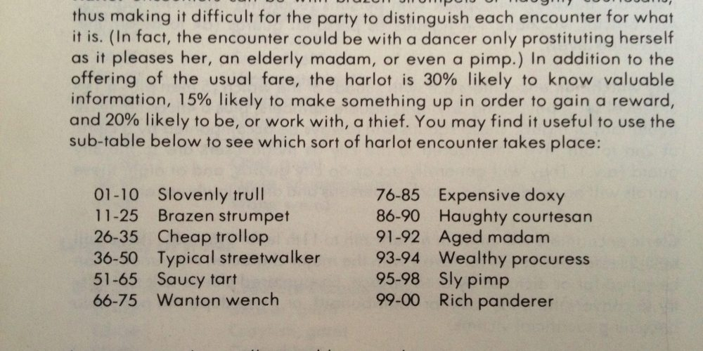"The infamous ""random harlot"" table from the AD&D Dungeon Master's Guide. Too many rules? (Image: Ethan Gilsdorf)"
