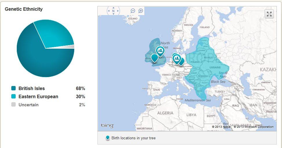 learn testing jewish ancestry