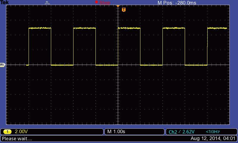 Visualization of the Arduino Blink program.