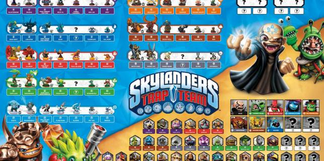 Full Skylanders Trap Team List