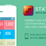 iOS: StatNut, Beautifully Track Your Social Stats