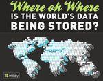 O utilizas los datos o te conviertes en una fuente de ellos – #Strataconf