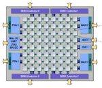 Facebook afirma que los procesadores Tilera son más eficientes en el uso de energía