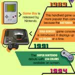 La colorida historia de la animación de videojuegos
