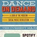 ¿Cómo trabajan cada uno de los servicios más importantes de música en línea?