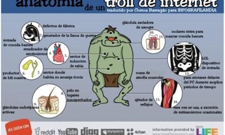 La anatomía del Troll de Internet