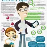 Las confesiones de un padre que ama la tecnología