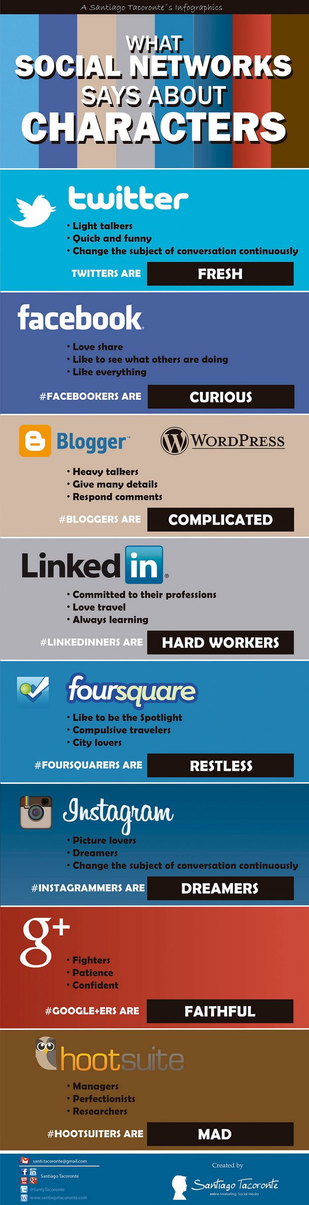 social-networks-characters