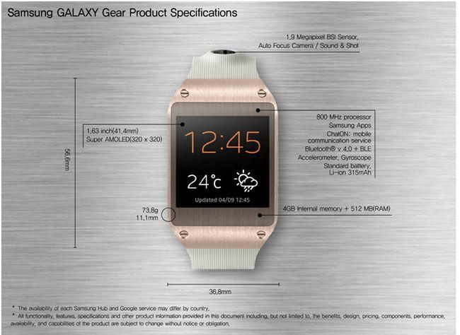 Otro anuncio de Samsung en IFA 2013: Smartwatch Galaxy ...