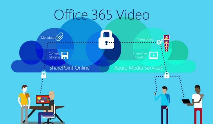 office-365-video