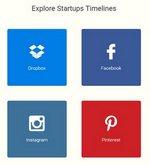 Explora la historia de la innovación a través de líneas de tiempo de distintos startups