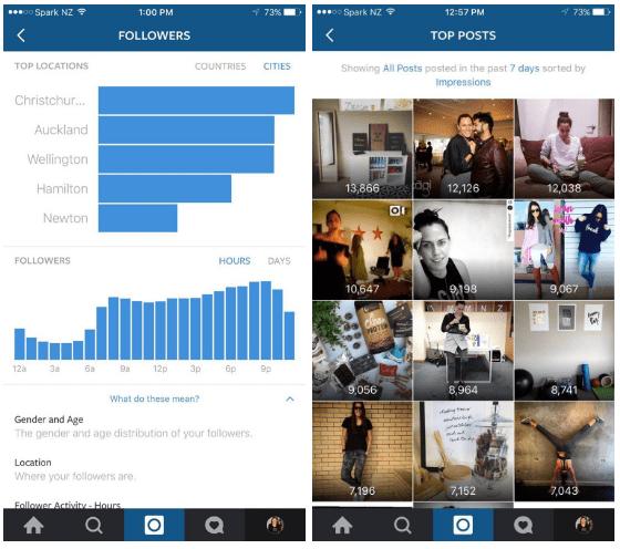 instagram business analytics