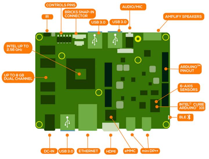 udoo-x86-top