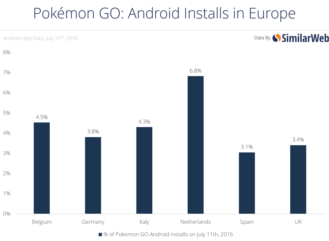 Pokemon-go-installations-europa-11