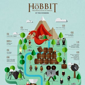 hobbit_infographic