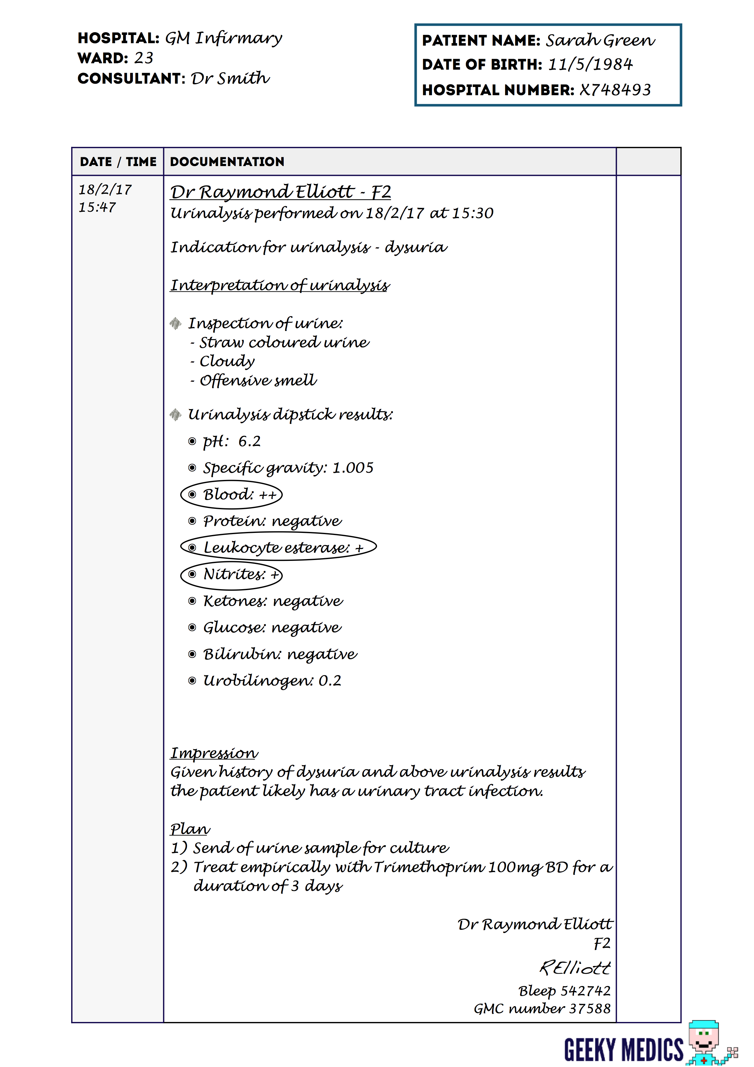 Urinalysis Complete How To Document Urinalysis Results In The Notes Geeky Medics