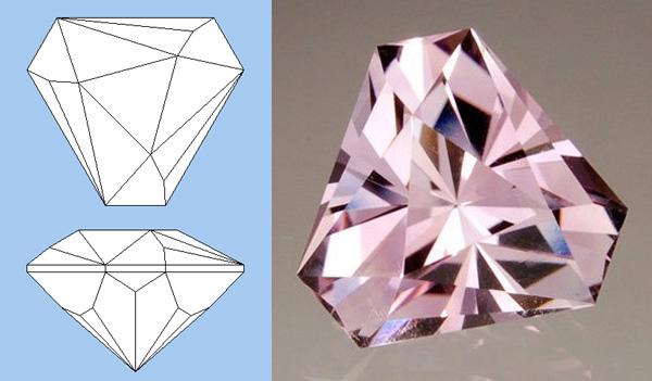 gem-sphalerite - Faceting designs