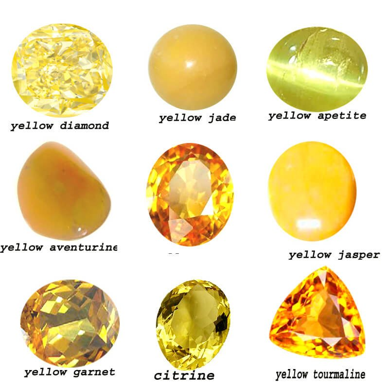 yellow gemstone names list and their meanings gemstone meanings