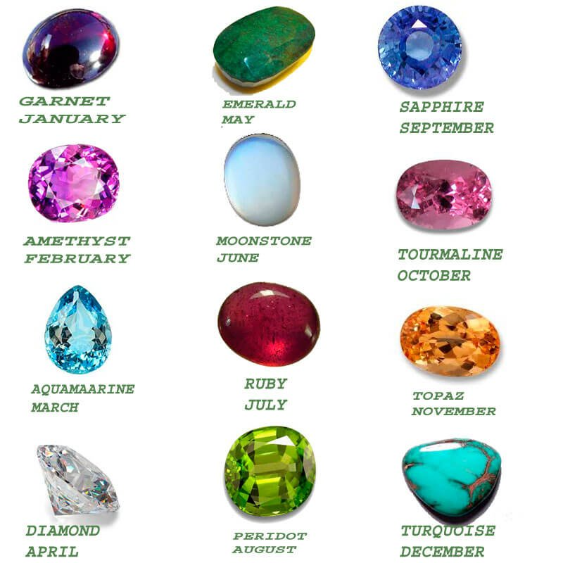 gemstones by month list and their meaning gemstone meanings
