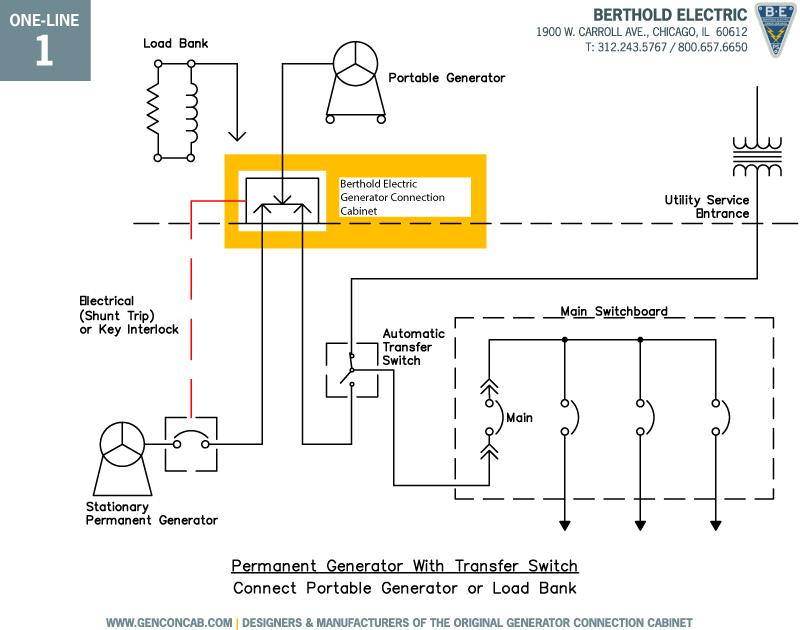 automotive wiring harness 2005 300