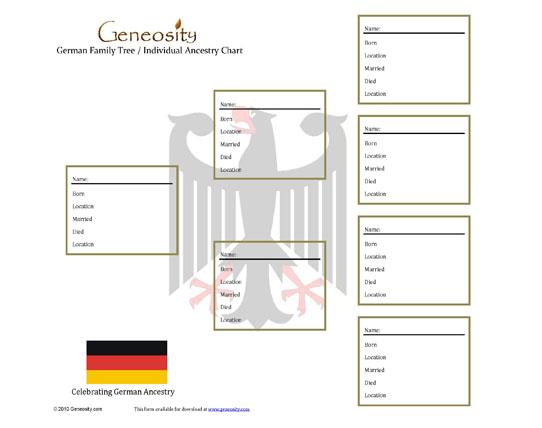 German Genealogy Family Tree Form