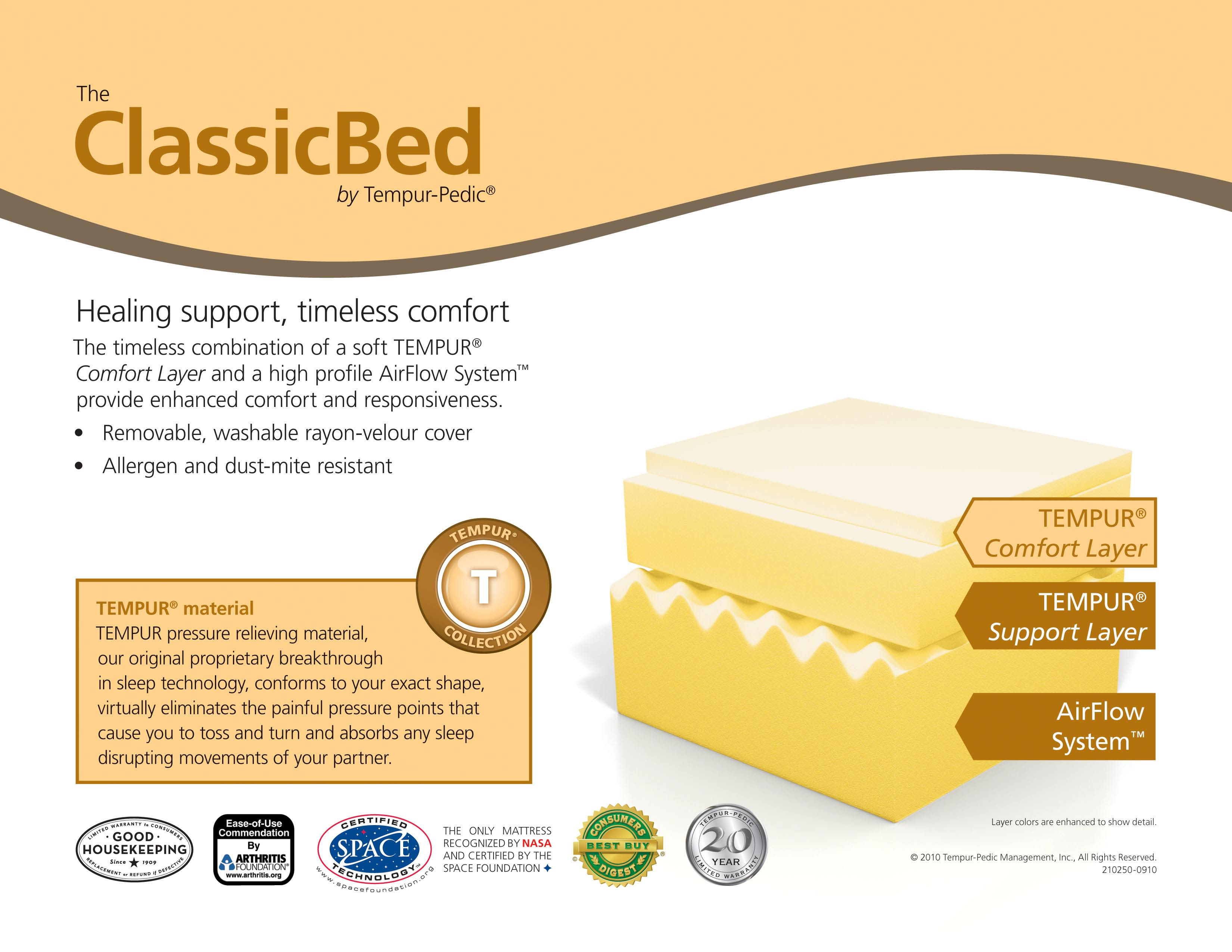 Where Is Temperpedic Made The Classicbed By Tempur Pedic Mattresses