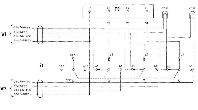 Figure 4-7 Transfer switch wiring diagram