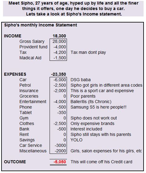 What Is Balleritis? (Appendix A) Genius Level - microsoft income statement
